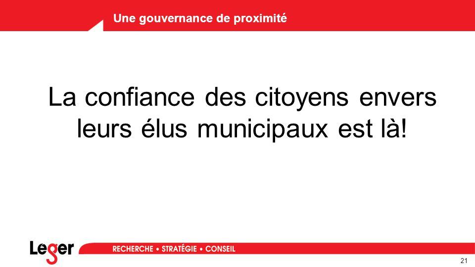 21 Une gouvernance de proximité La confiance des citoyens envers leurs élus municipaux est là!
