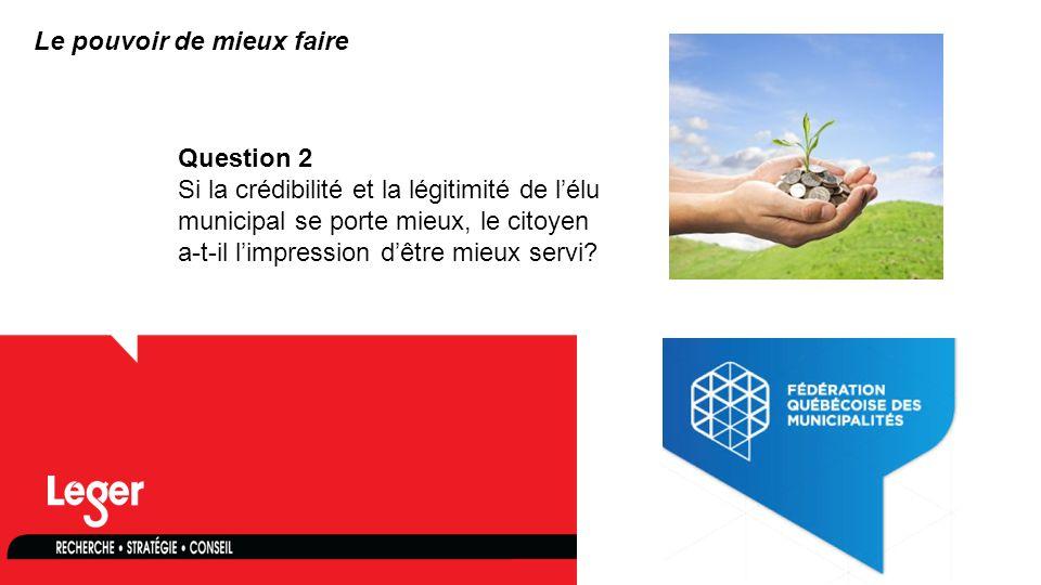 www.leger360.com Question 2 Si la crédibilité et la légitimité de l'élu municipal se porte mieux, le citoyen a-t-il l'impression d'être mieux servi.
