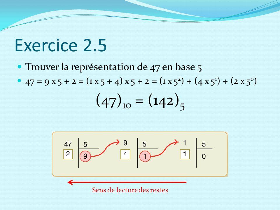 Exercice 2.5 Trouver la représentation de 47 en base 5 47 = 9 x 5 + 2 = (1 x 5 + 4) x 5 + 2 = (1 x 5 2 ) + (4 x 5 1 ) + (2 x 5 0 ) (47) 10 = (142) 5 Sens de lecture des restes