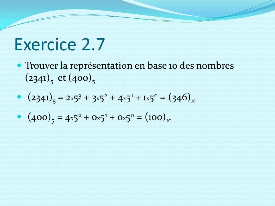 Exercice 2.7 Trouver la représentation en base 10 des nombres (2341) 5 et (400) 5 (2341) 5 = 2 x 5 3 + 3 x 5 2 + 4 x 5 1 + 1 x 5 0 = (346) 10 (400) 5 = 4 x 5 2 + 0 x 5 1 + 0 x 5 0 = (100) 10