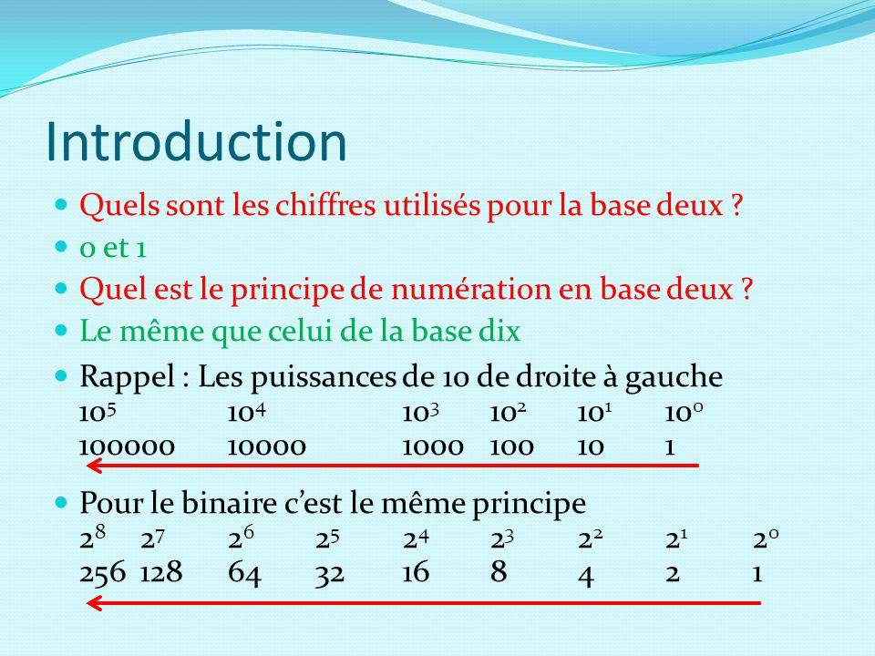 Introduction Quels sont les chiffres utilisés pour la base deux .