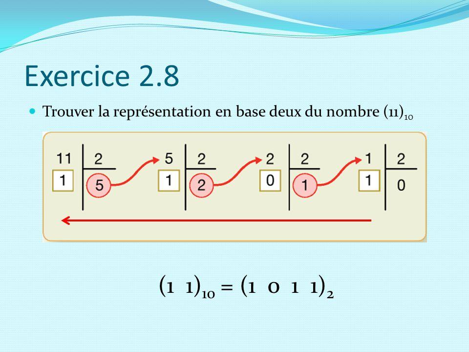 Exercice 2.8 Trouver la représentation en base deux du nombre (11) 10 (1 1) 10 = (1 0 1 1) 2