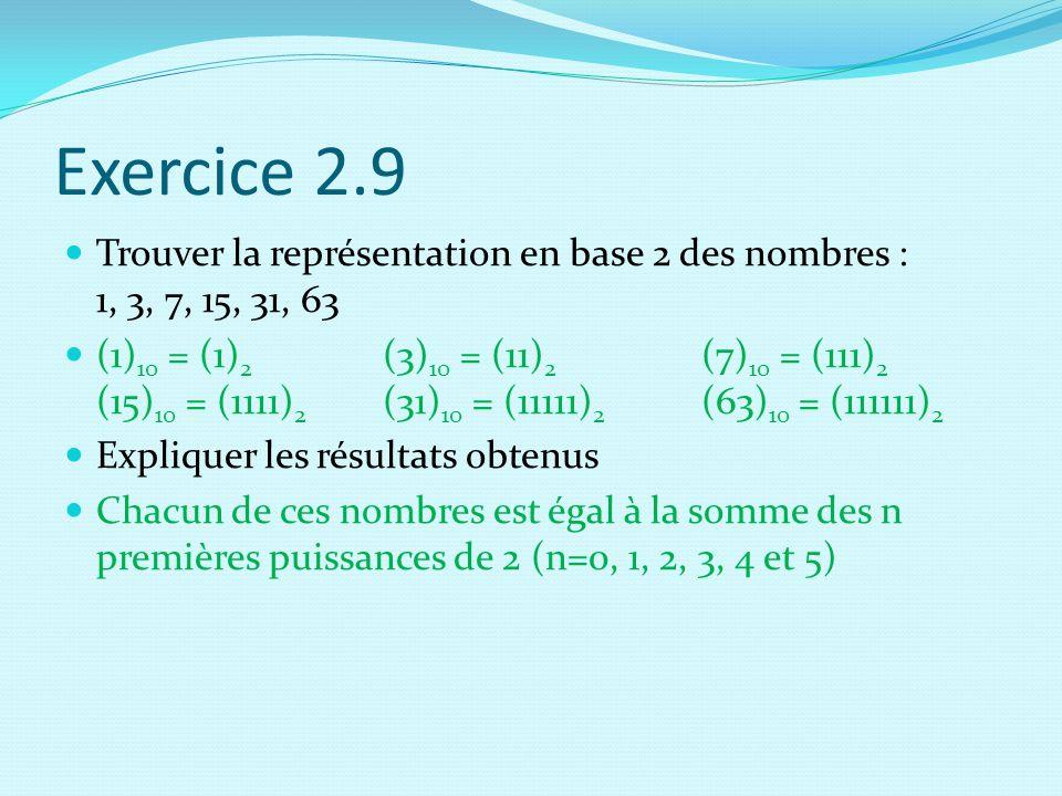Exercice 2.9 Trouver la représentation en base 2 des nombres : 1, 3, 7, 15, 31, 63 (1) 10 = (1) 2 (3) 10 = (11) 2 (7) 10 = (111) 2 (15) 10 = (1111) 2 (31) 10 = (11111) 2 (63) 10 = (111111) 2 Expliquer les résultats obtenus Chacun de ces nombres est égal à la somme des n premières puissances de 2 (n=0, 1, 2, 3, 4 et 5)