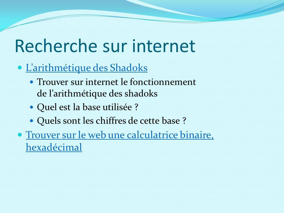 Recherche sur internet L'arithmétique des Shadoks Trouver sur internet le fonctionnement de l'arithmétique des shadoks Quel est la base utilisée .