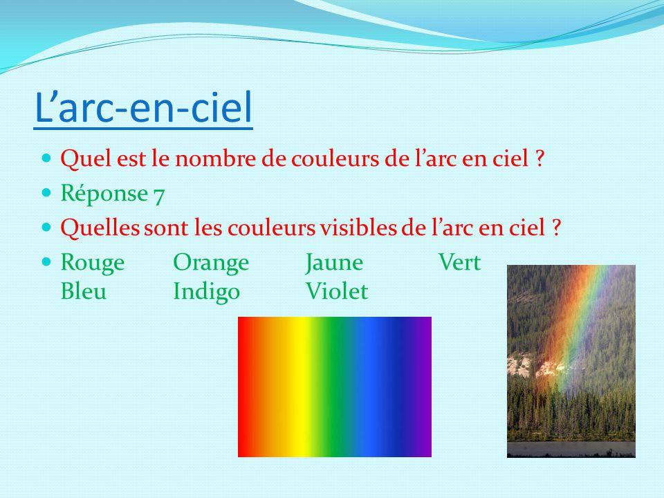 L'arc-en-ciel Quel est le nombre de couleurs de l'arc en ciel .