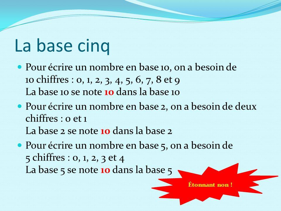 La base cinq Pour écrire un nombre en base 10, on a besoin de 10 chiffres : 0, 1, 2, 3, 4, 5, 6, 7, 8 et 9 La base 10 se note 10 dans la base 10 Pour écrire un nombre en base 2, on a besoin de deux chiffres : 0 et 1 La base 2 se note 10 dans la base 2 Pour écrire un nombre en base 5, on a besoin de 5 chiffres : 0, 1, 2, 3 et 4 La base 5 se note 10 dans la base 5 Étonnant non !