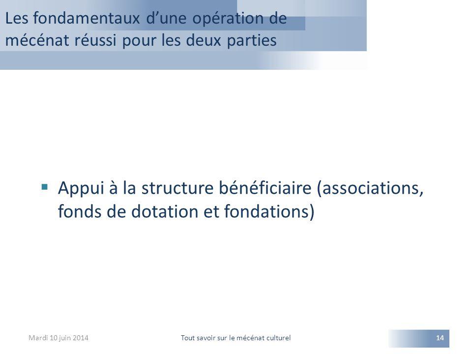 Mardi 10 juin 2014Tout savoir sur le mécénat culturel14  Appui à la structure bénéficiaire (associations, fonds de dotation et fondations) Les fondam