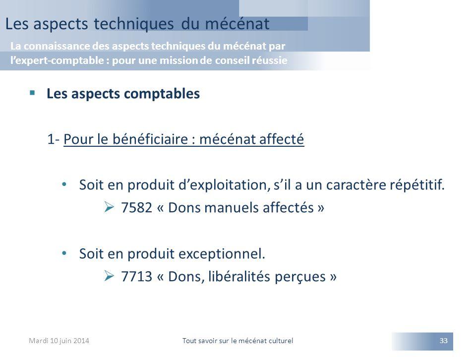  Les aspects comptables 1- Pour le bénéficiaire : mécénat affecté Soit en produit d'exploitation, s'il a un caractère répétitif.  7582 « Dons manuel