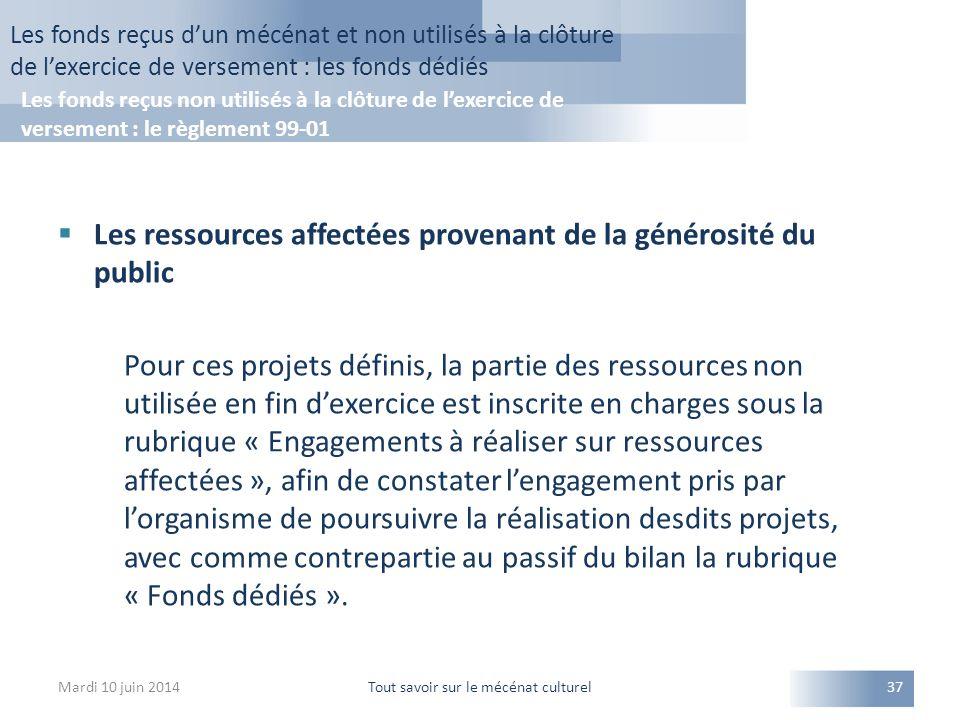  Les ressources affectées provenant de la générosité du public Pour ces projets définis, la partie des ressources non utilisée en fin d'exercice est