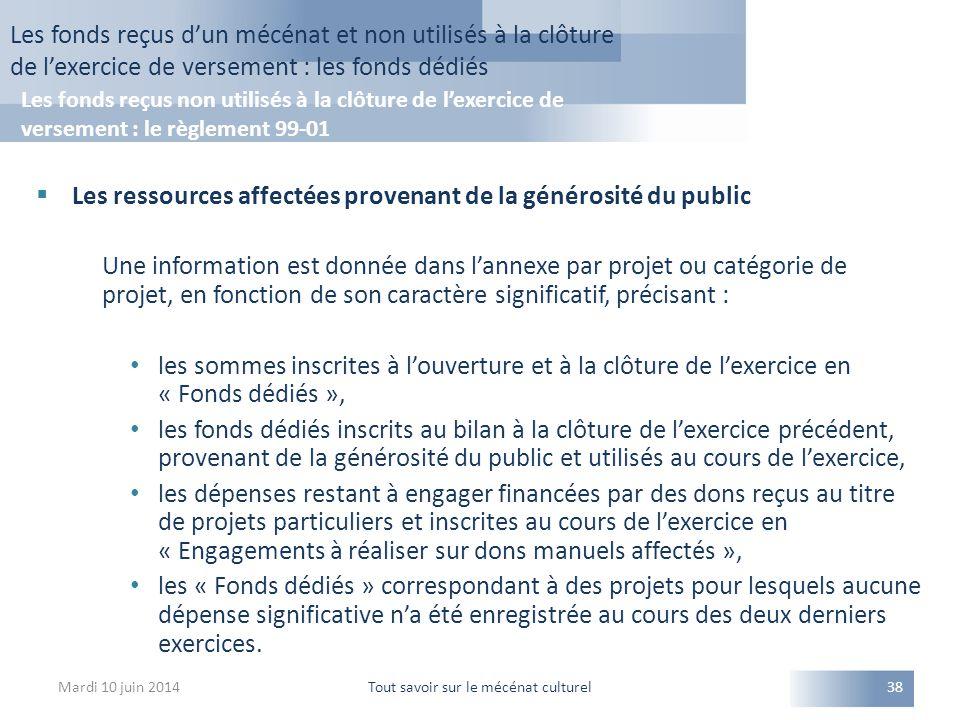  Les ressources affectées provenant de la générosité du public Une information est donnée dans l'annexe par projet ou catégorie de projet, en fonctio