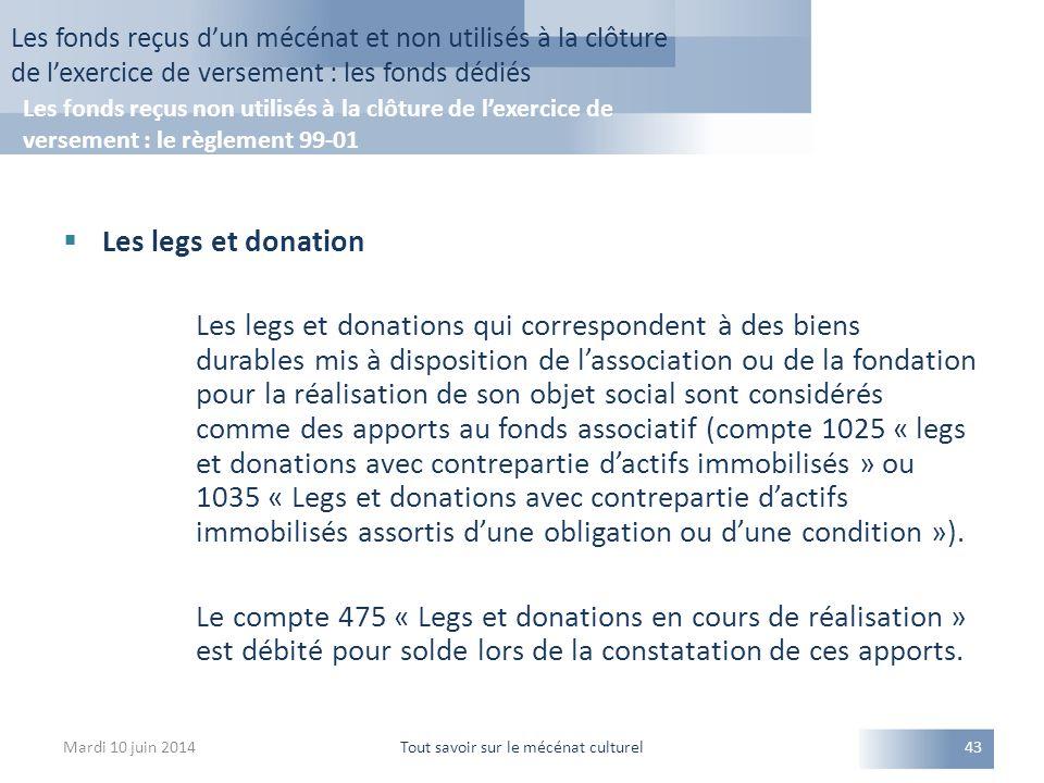  Les legs et donation Les legs et donations qui correspondent à des biens durables mis à disposition de l'association ou de la fondation pour la réal