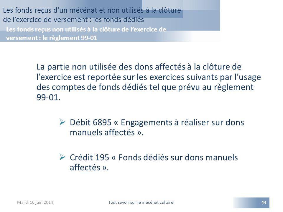 La partie non utilisée des dons affectés à la clôture de l'exercice est reportée sur les exercices suivants par l'usage des comptes de fonds dédiés tel que prévu au règlement 99-01.
