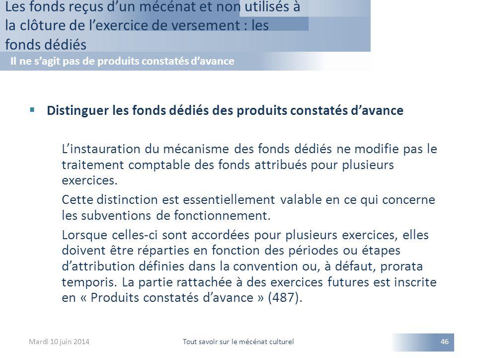 Distinguer les fonds dédiés des produits constatés d'avance L'instauration du mécanisme des fonds dédiés ne modifie pas le traitement comptable des fonds attribués pour plusieurs exercices.