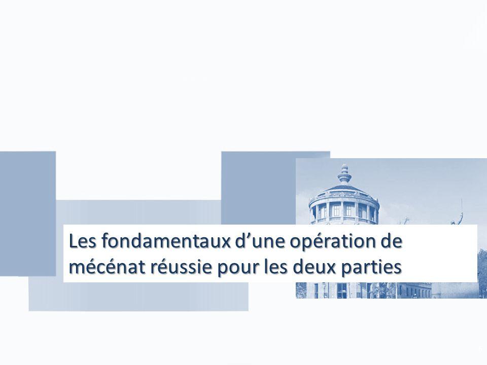 Mardi 10 juin 2014Tout savoir sur le mécénat culturel17 Les fondamentaux d'une opération de mécénat réussi pour les deux parties Fiche mission cabinet (recto/verso)
