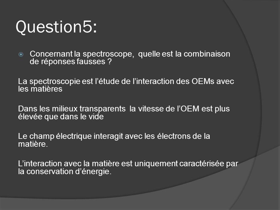 Question5:  Concernant la spectroscope, quelle est la combinaison de réponses fausses ? La spectroscopie est l'étude de l'interaction des OEMs avec l