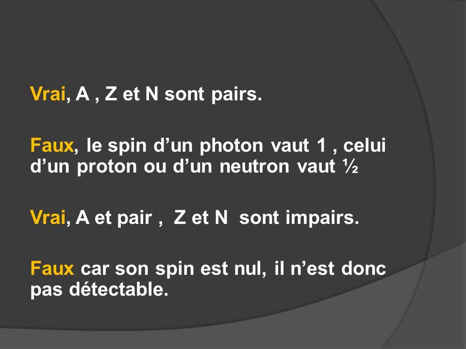 Vrai, A, Z et N sont pairs. Faux, le spin d'un photon vaut 1, celui d'un proton ou d'un neutron vaut ½ Vrai, A et pair, Z et N sont impairs. Faux car