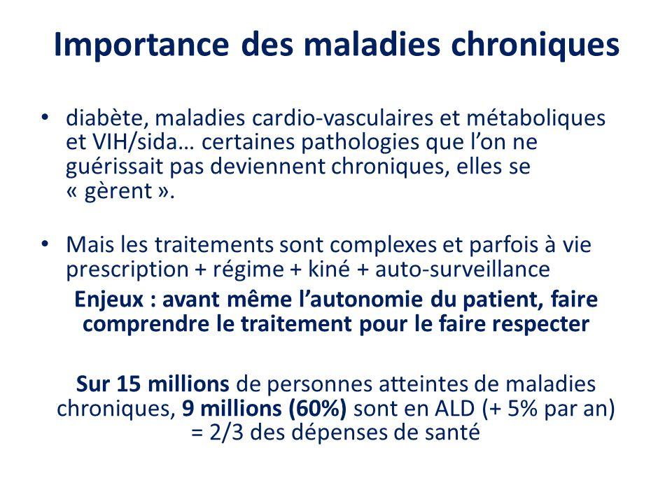 Importance des maladies chroniques diabète, maladies cardio-vasculaires et métaboliques et VIH/sida… certaines pathologies que l'on ne guérissait pas deviennent chroniques, elles se « gèrent ».