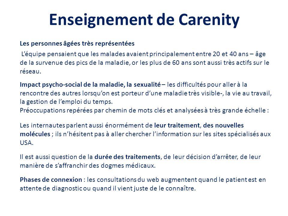 Enseignement de Carenity Les personnes âgées très représentées L'équipe pensaient que les malades avaient principalement entre 20 et 40 ans – âge de la survenue des pics de la maladie, or les plus de 60 ans sont aussi très actifs sur le réseau.
