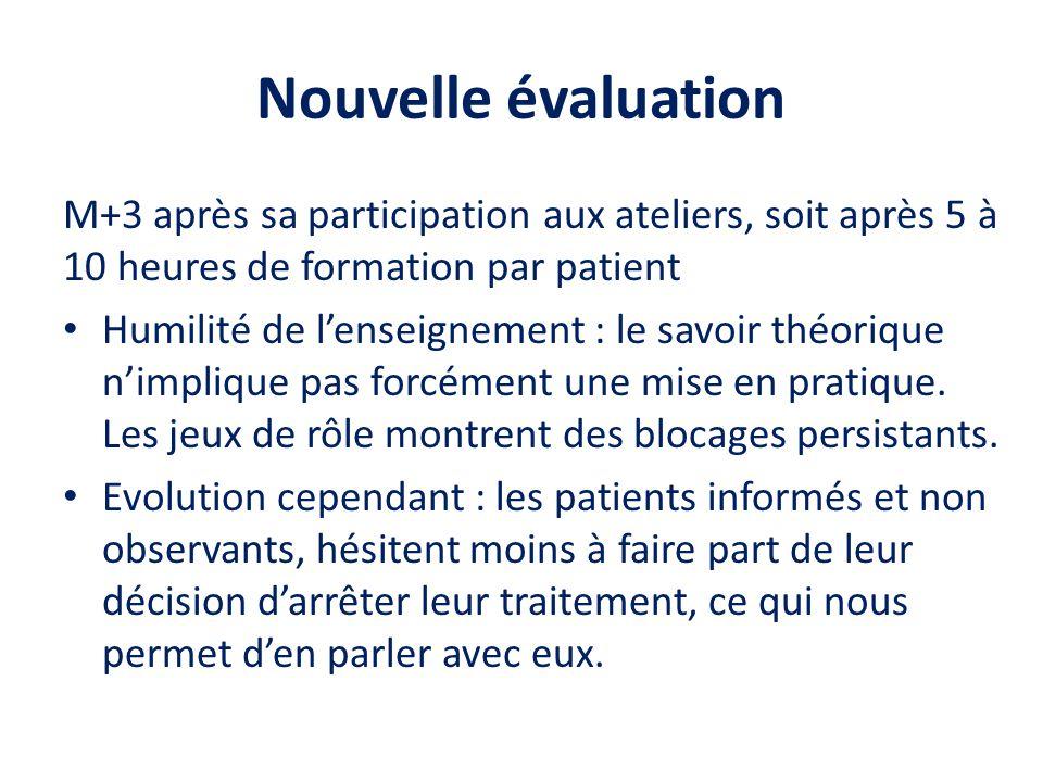 Nouvelle évaluation M+3 après sa participation aux ateliers, soit après 5 à 10 heures de formation par patient Humilité de l'enseignement : le savoir théorique n'implique pas forcément une mise en pratique.