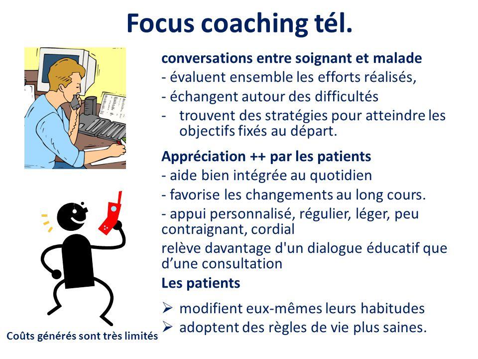 Focus coaching tél.