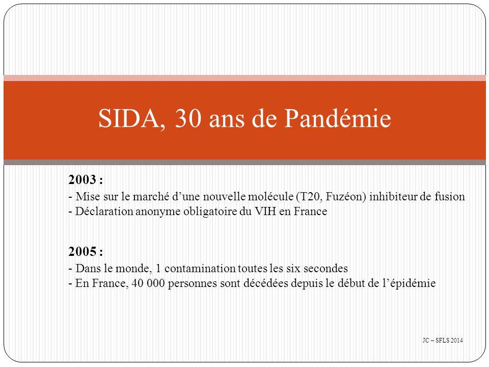 2003 : - Mise sur le marché d'une nouvelle molécule (T20, Fuzéon) inhibiteur de fusion - Déclaration anonyme obligatoire du VIH en France 2005 : - Dans le monde, 1 contamination toutes les six secondes - En France, 40 000 personnes sont décédées depuis le début de l'épidémie SIDA, 30 ans de Pandémie JC – SFLS 2014