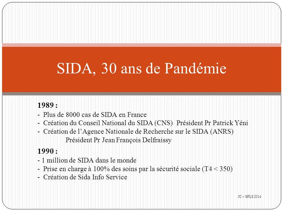 Merci pour votre attention SIDA, 30 ans de Pratiques Soignantes JC – SFLS 2014
