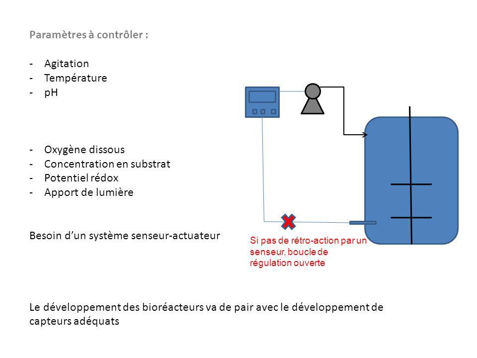 Paramètres à contrôler : -Agitation -Température -pH -Oxygène dissous -Concentration en substrat -Potentiel rédox -Apport de lumière Besoin d'un systè