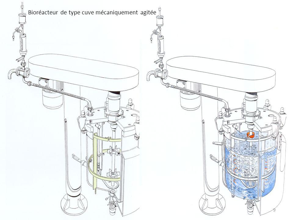 Bioréacteur de type cuve mécaniquement agitée 9