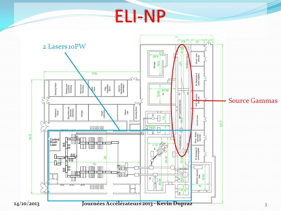 Source Gammas 2 Lasers 10PW ELI-NP 3 14/10/2013Journées Accélérateurs 2013 - Kevin Dupraz