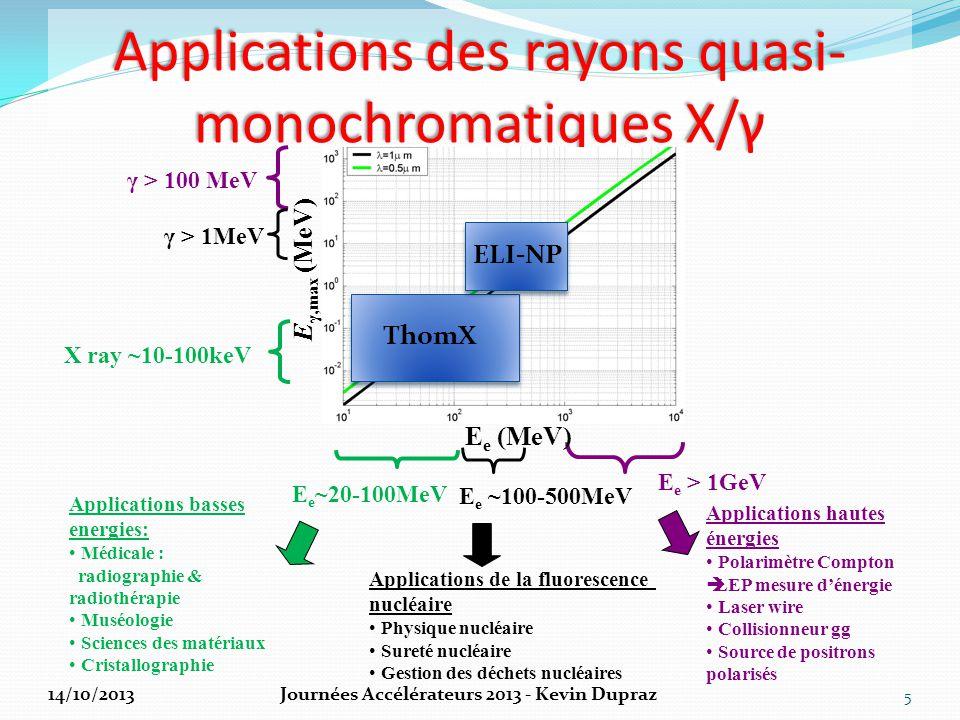 Applications des rayons quasi- monochromatiques X/γ 5 Applications basses energies: Médicale : radiographie & radiothérapie Muséologie Sciences des ma