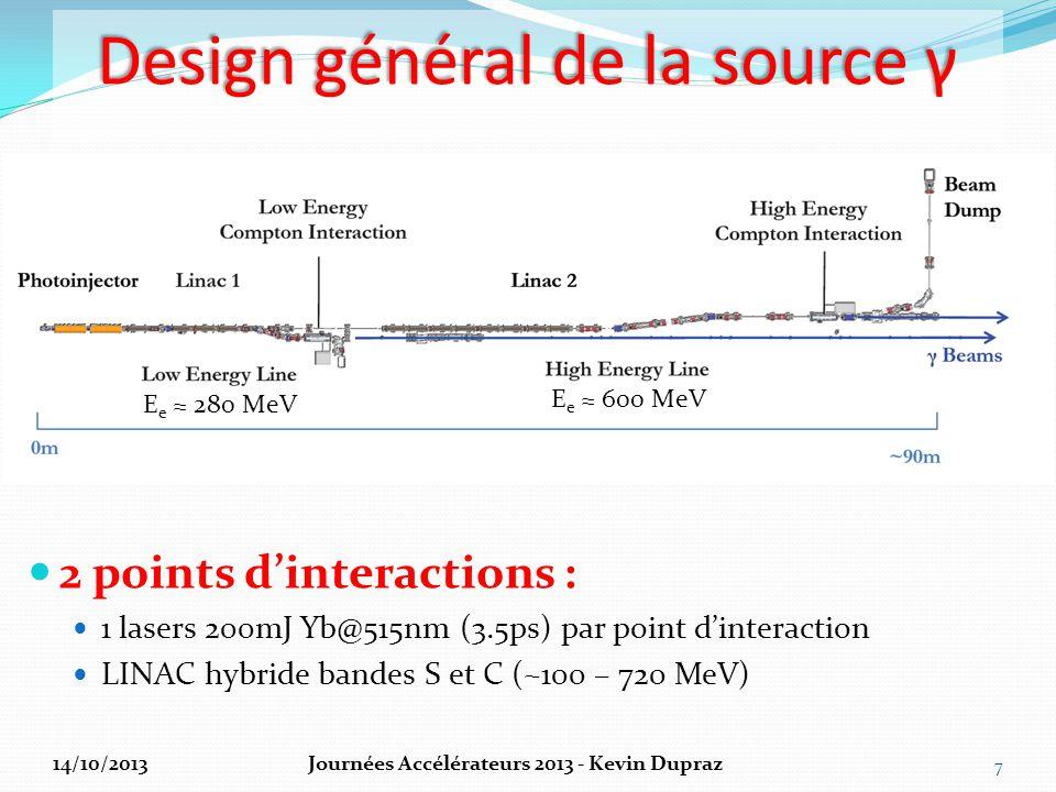 Design général de la source γ 2 points d'interactions : 1 lasers 200mJ Yb@515nm (3.5ps) par point d'interaction LINAC hybride bandes S et C (~100 – 72