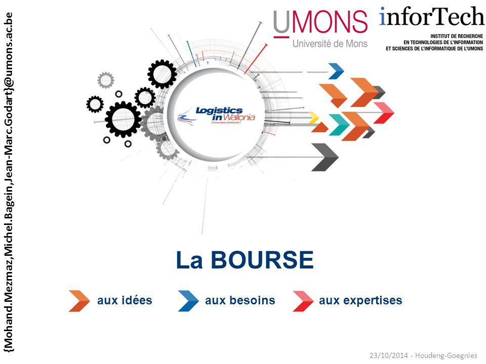 La BOURSE aux idéesaux besoinsaux expertises 23/10/2014 - Houdeng-Goegnies {Mohand.Mezmaz,Michel.Bagein,Jean-Marc.Godart}@umons.ac.be