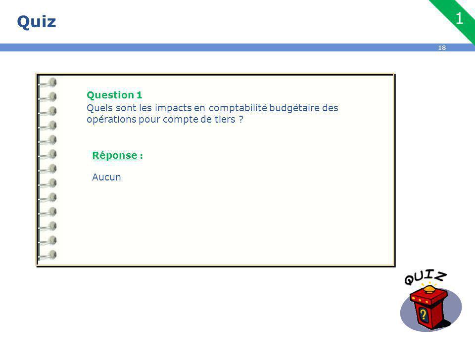 18 Quiz Question 1 Quels sont les impacts en comptabilité budgétaire des opérations pour compte de tiers .