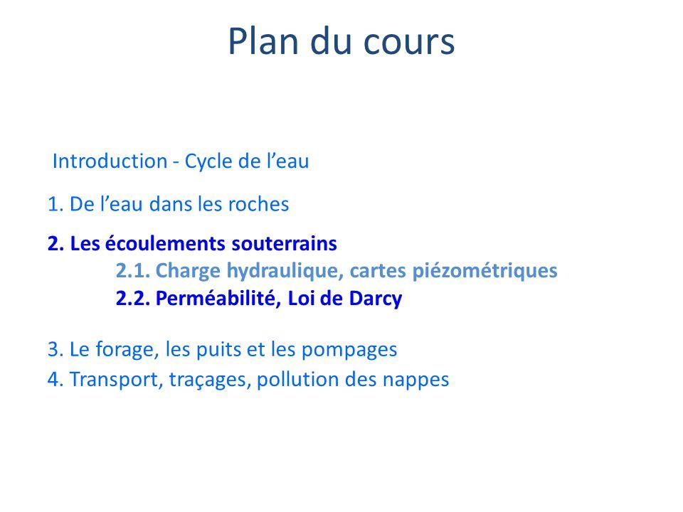 Plan du cours Introduction - Cycle de l'eau 1. De l'eau dans les roches 2. Les écoulements souterrains 2.1. Charge hydraulique, cartes piézométriques