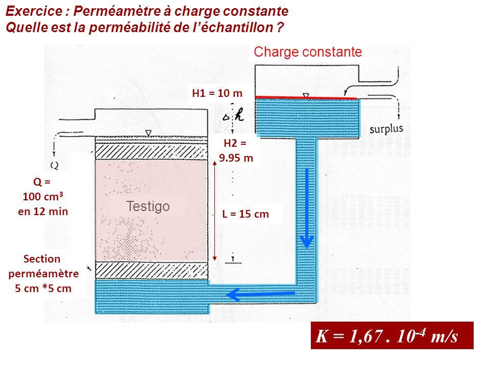L = 15 cm H1 = 10 m Section perméamètre 5 cm *5 cm H2 = 9.95 m Q = 100 cm 3 en 12 min K = 1,67. 10 -4 m/s Exercice : Perméamètre à charge constante Qu