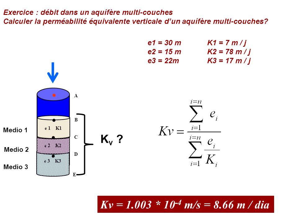 Medio 1 Medio 2 Medio 3 e 3 K3 e 2 K2 e 1 K1 A B C D E Exercice : débit dans un aquífère multi-couches Calculer la perméabilité équivalente verticale