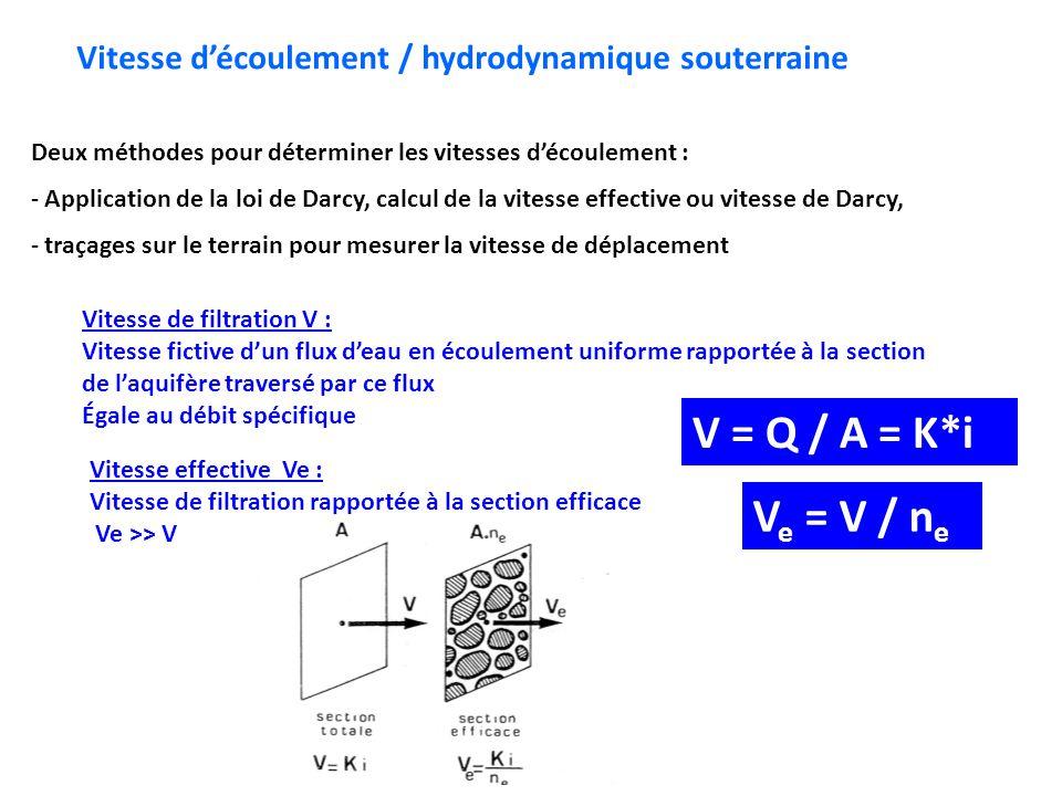 Vitesse d'écoulement / hydrodynamique souterraine Deux méthodes pour déterminer les vitesses d'écoulement : - Application de la loi de Darcy, calcul d