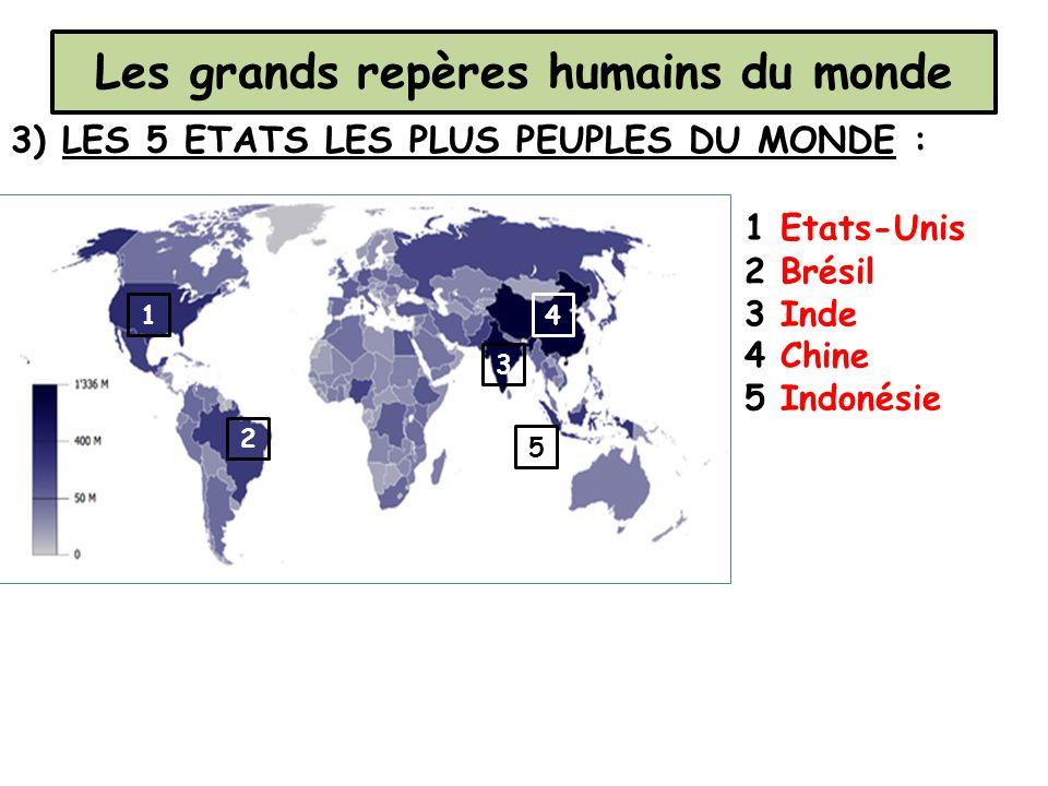 Les grands repères humains du monde 3) LES 5 ETATS LES PLUS PEUPLES DU MONDE : 1 Etats-Unis 2 Brésil 3 Inde 4 Chine 5 Indonésie 1 2 3 4 5