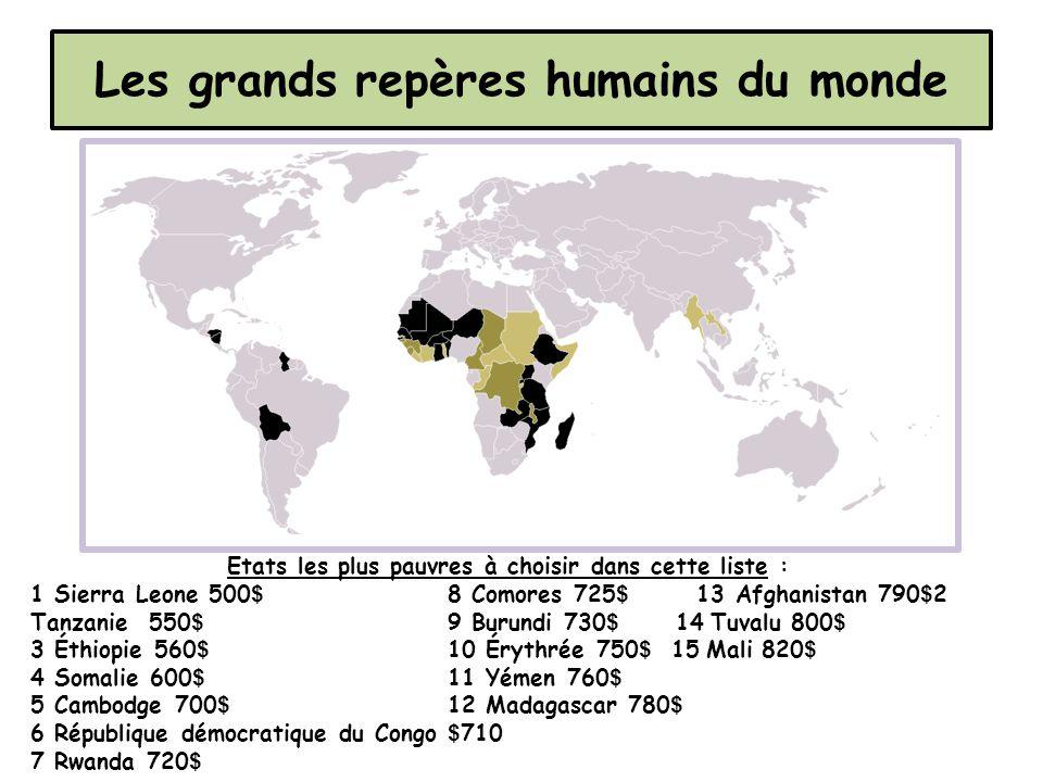 Les grands repères humains du monde Etats les plus pauvres à choisir dans cette liste : 1 Sierra Leone 500 $ 8 Comores 725 $ 13 Afghanistan 790 $ 2 Ta