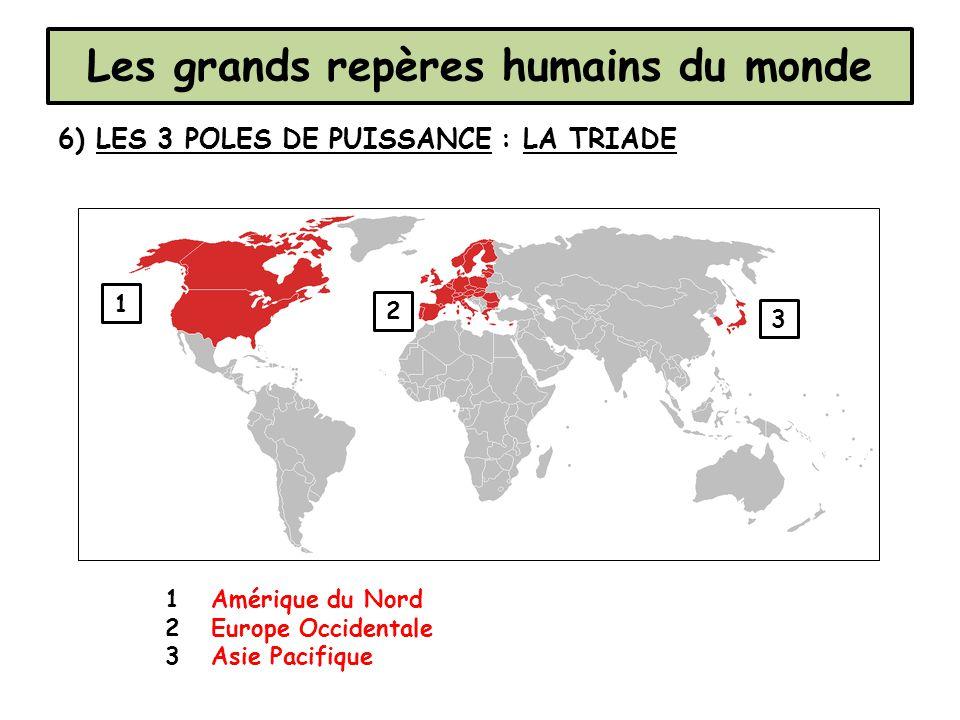 6) LES 3 POLES DE PUISSANCE : LA TRIADE Les grands repères humains du monde 1 Amérique du Nord 2 Europe Occidentale 3 Asie Pacifique 1 2 3