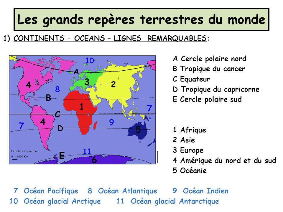 Les grands repères terrestres du monde 1)CONTINENTS - OCEANS – LIGNES REMARQUABLES: A Cercle polaire nord B Tropique du cancer C Equateur D Tropique d