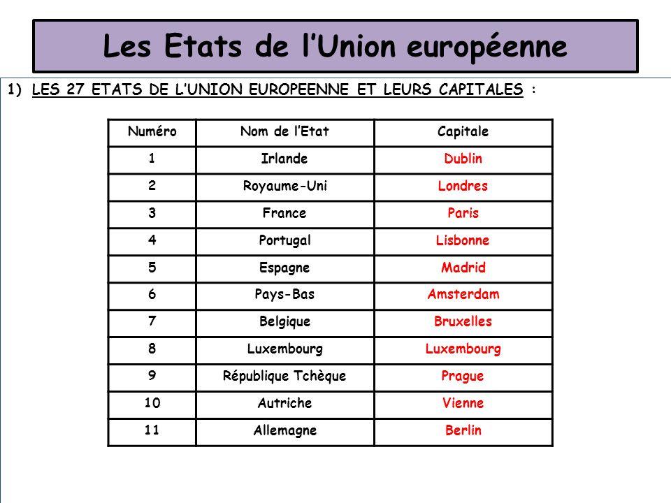 Les Etats de l'Union européenne 1)LES 27 ETATS DE L'UNION EUROPEENNE ET LEURS CAPITALES : NuméroNom de l'EtatCapitale 1IrlandeDublin 2Royaume-UniLondr