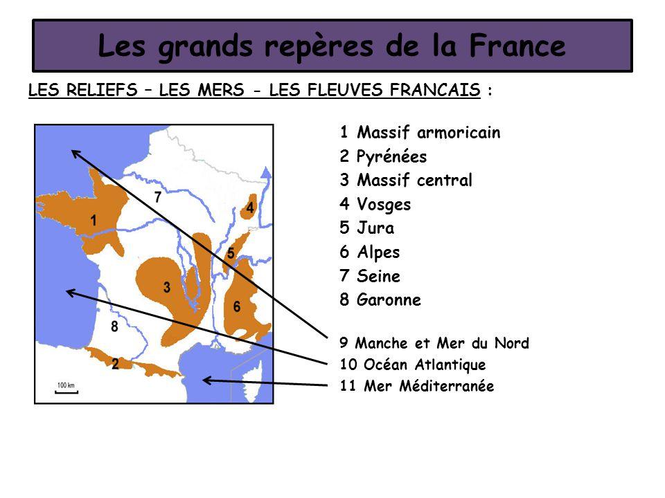 Les grands repères de la France LES RELIEFS – LES MERS - LES FLEUVES FRANCAIS : 1 Massif armoricain 2 Pyrénées 3 Massif central 4 Vosges 5 Jura 6 Alpe