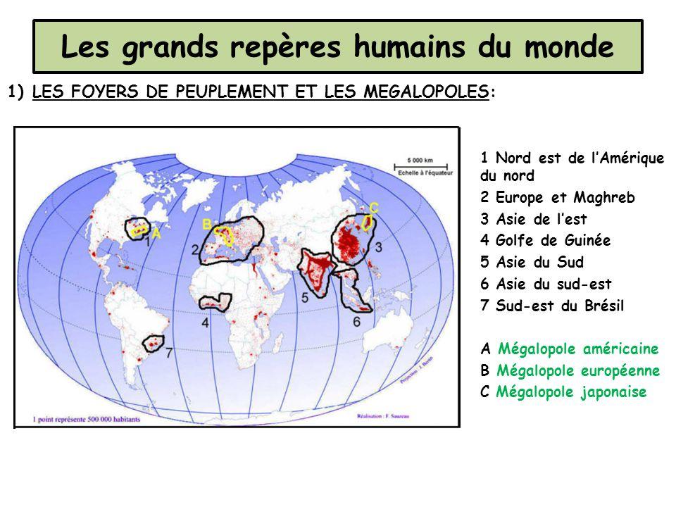 Les grands repères humains du monde 1)LES FOYERS DE PEUPLEMENT ET LES MEGALOPOLES: 1 Nord est de l'Amérique du nord 2 Europe et Maghreb 3 Asie de l'es
