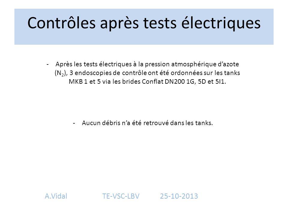 Contrôles après tests électriques -Après les tests électriques à la pression atmosphérique d'azote (N 2 ), 3 endoscopies de contrôle ont été ordonnées