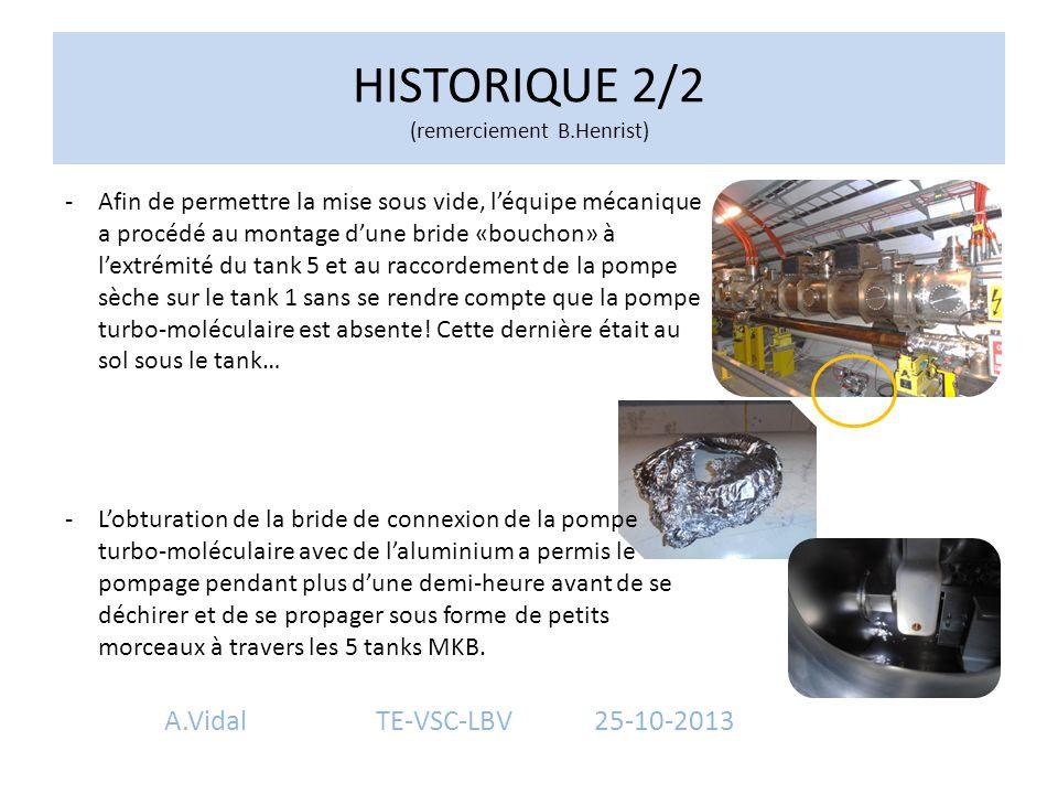 HISTORIQUE 2/2 (remerciement B.Henrist) A.VidalTE-VSC-LBV 25-10-2013 -Afin de permettre la mise sous vide, l'équipe mécanique a procédé au montage d'u