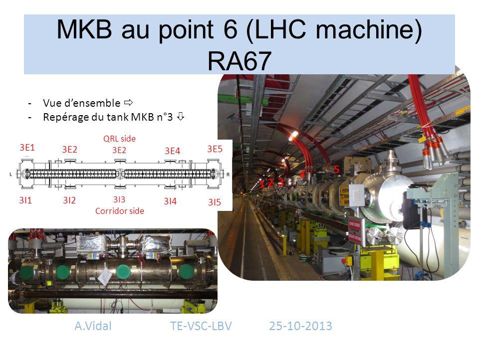 Inspections visuelles initiales (Photographies) A.VidalTE-VSC-LBV25-10-2013 -Etablissement d'une cartographie systématique des corps étrangers (morceaux d'aluminium et autres…) dans les 5 tanks MKB en RA67 via les brides Conflat repérées xD, xG, xI1, xI2, xI3, xI4, xI5, xE1, xE2, xE3, xE4 et xE5 après incident.