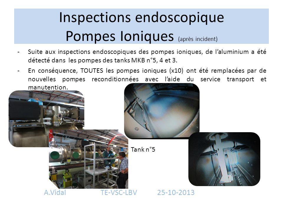 Inspections endoscopique Pompes Ioniques (après incident) -Suite aux inspections endoscopiques des pompes ioniques, de l'aluminium a été détecté dans