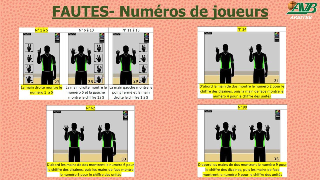 FAUTES- Numéros de joueurs
