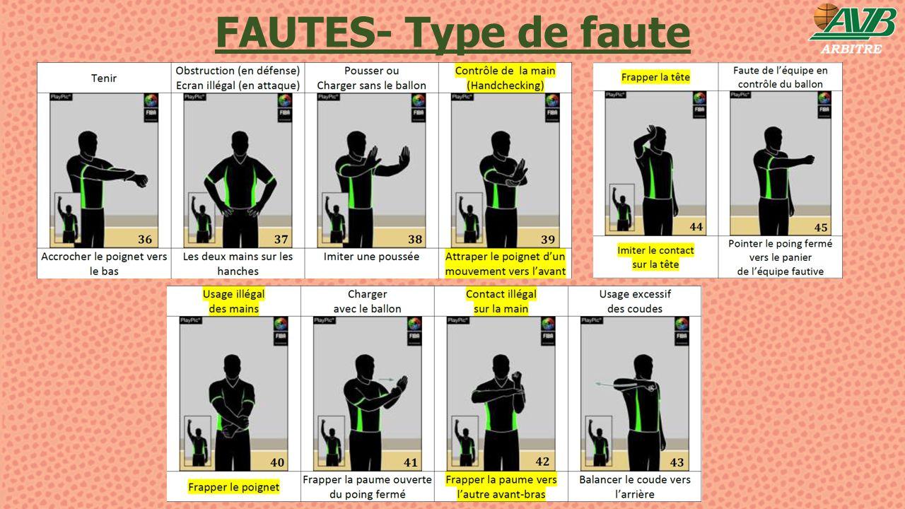 FAUTES- Type de faute